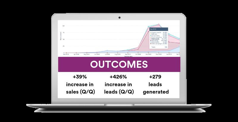 outcomes-39-increase-in-growth-quarter-on-quarter-e1556245007621